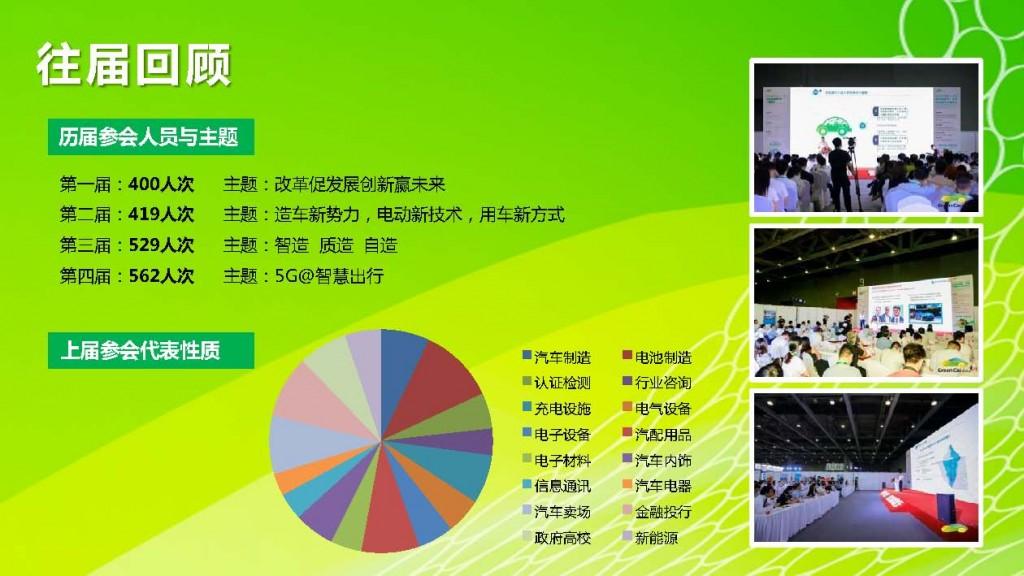 3.0第五届中国(广州)新能源智能汽车产业峰会_页面_04